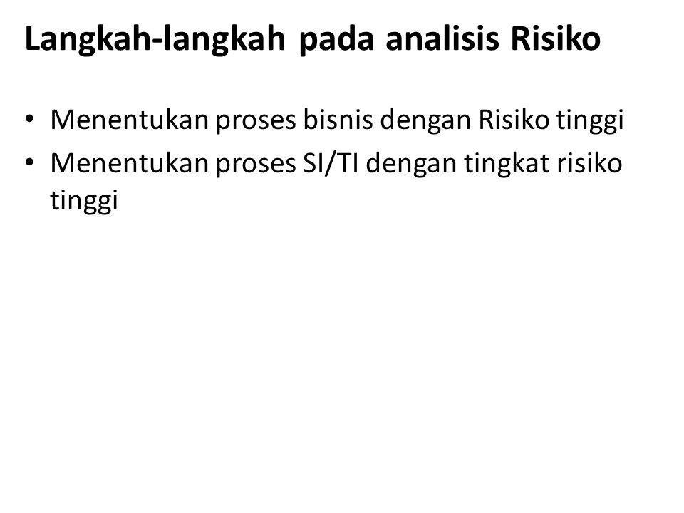 Langkah-langkah pada analisis Risiko
