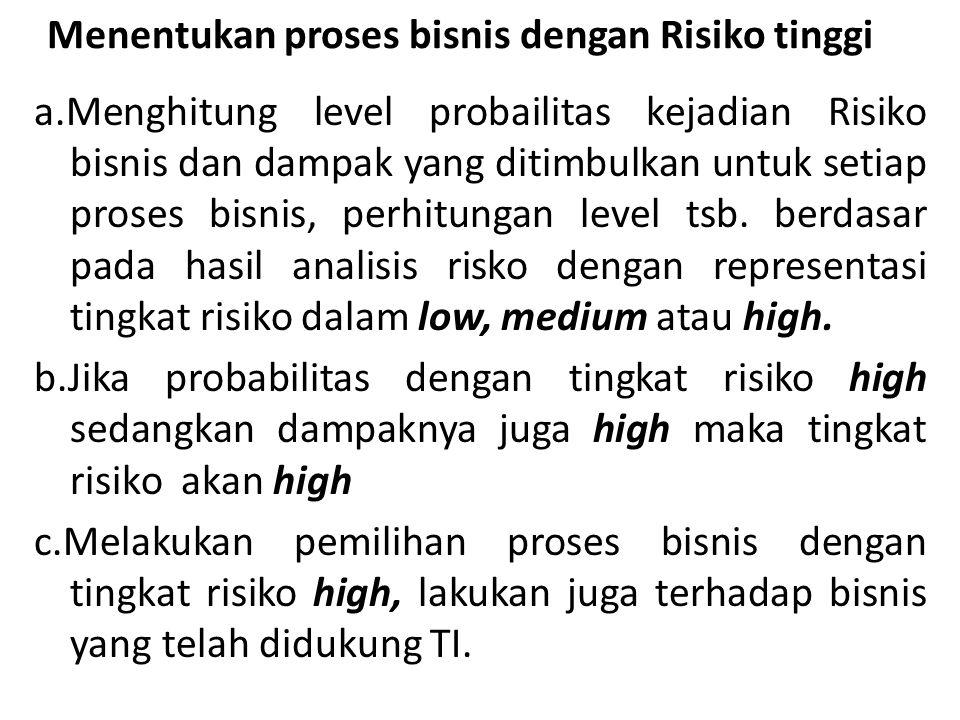 Menentukan proses bisnis dengan Risiko tinggi