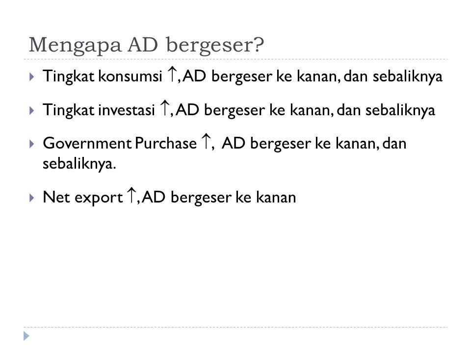 Mengapa AD bergeser Tingkat konsumsi , AD bergeser ke kanan, dan sebaliknya. Tingkat investasi , AD bergeser ke kanan, dan sebaliknya.