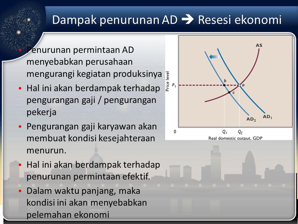Dampak penurunan AD  Resesi ekonomi