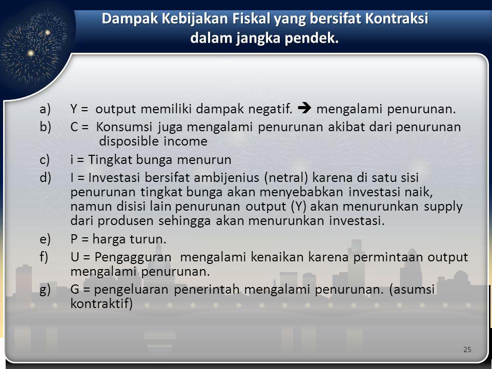 Dampak Kebijakan Fiskal yang bersifat Kontraksi dalam jangka pendek.