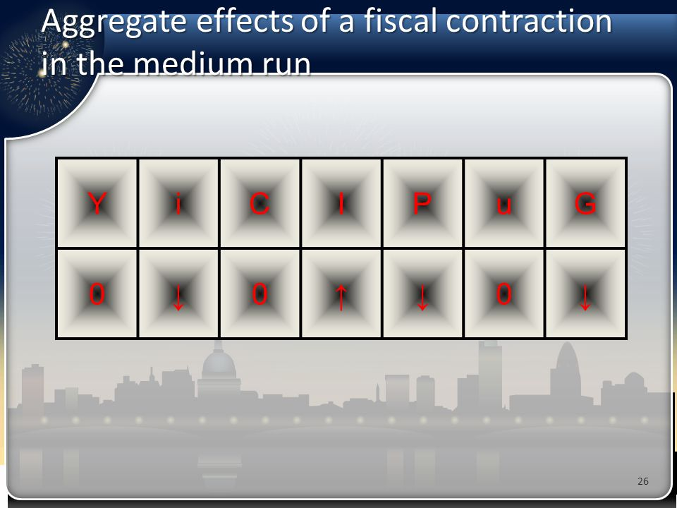 Aggregate effects of a fiscal contraction in the medium run