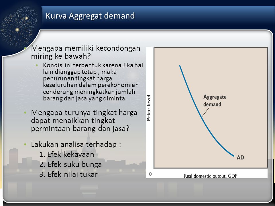 Kurva Aggregat demand Mengapa memiliki kecondongan miring ke bawah