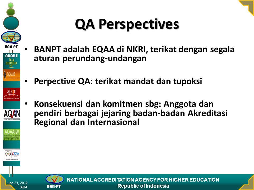 QA Perspectives BANPT adalah EQAA di NKRI, terikat dengan segala aturan perundang-undangan. Perpective QA: terikat mandat dan tupoksi.