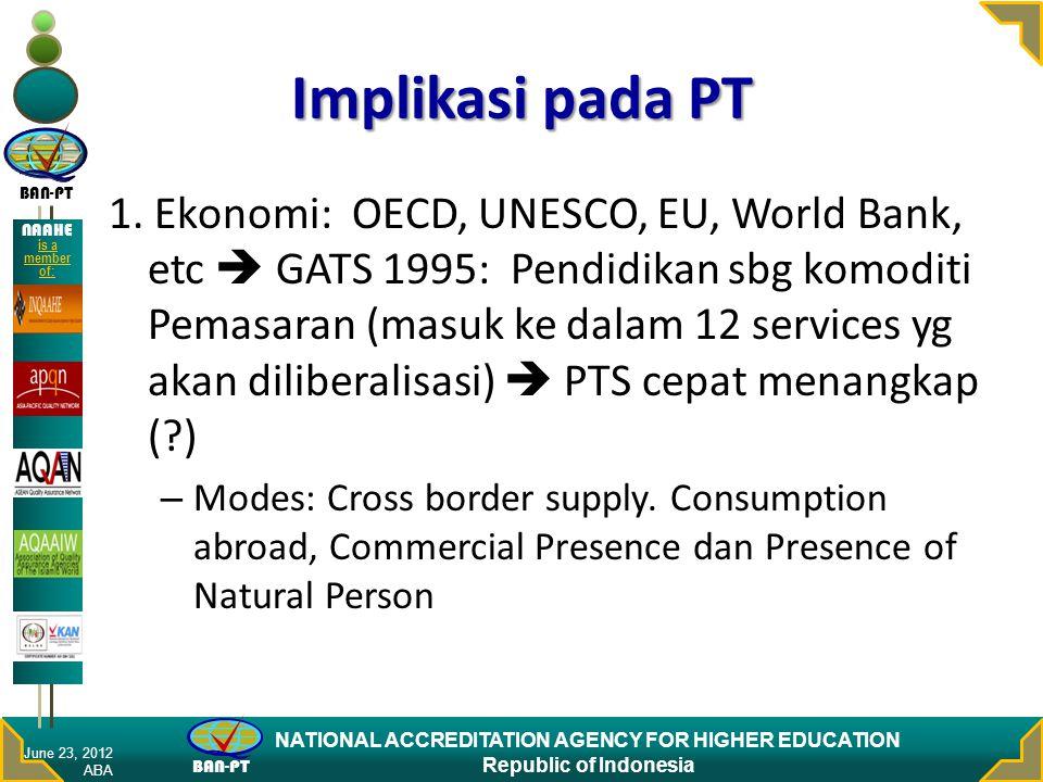 Implikasi pada PT