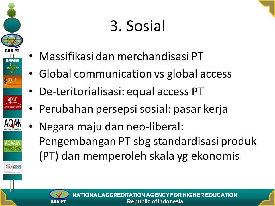 3. Sosial Massifikasi dan merchandisasi PT
