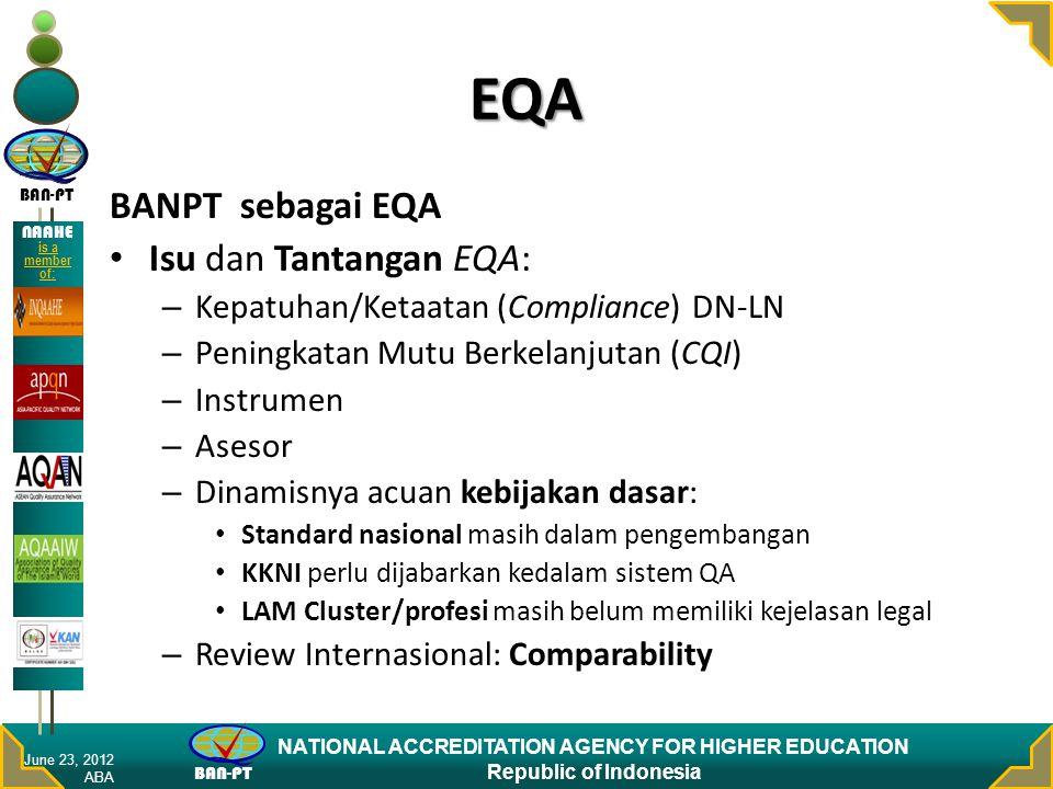 EQA BANPT sebagai EQA Isu dan Tantangan EQA: