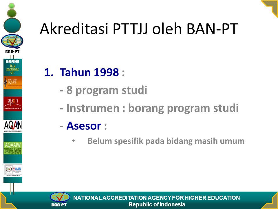 Akreditasi PTTJJ oleh BAN-PT