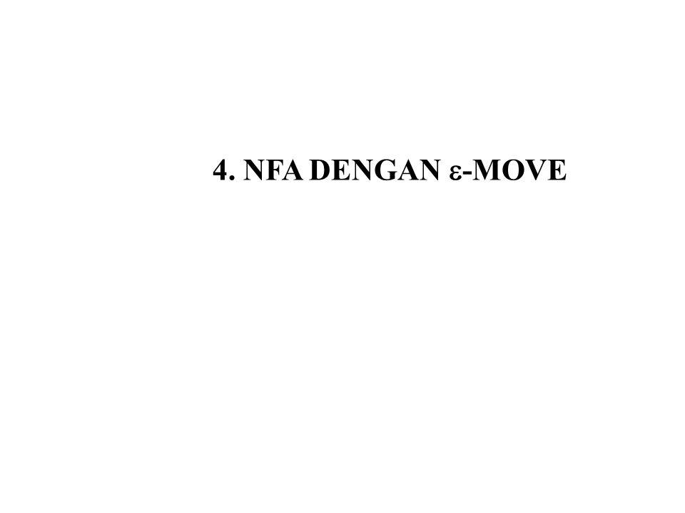 4. NFA DENGAN -MOVE
