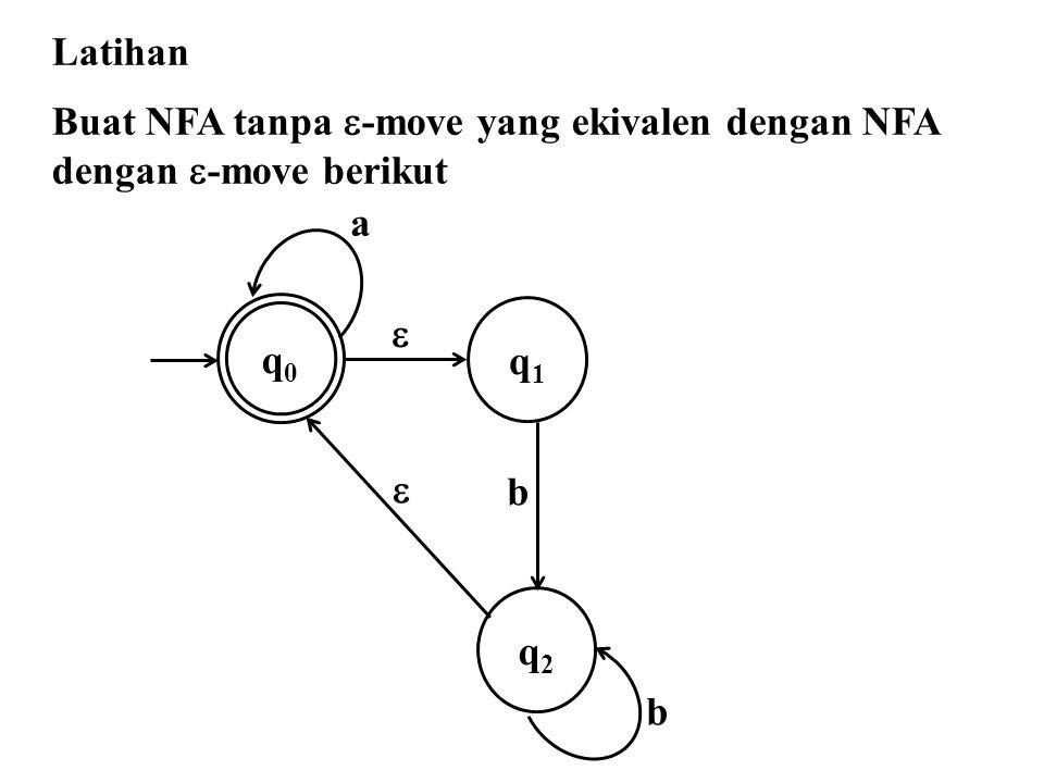 Latihan Buat NFA tanpa -move yang ekivalen dengan NFA dengan -move berikut q2 q1 q0  b a