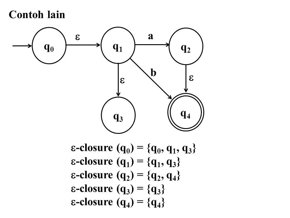 Contoh lain q0. q2. q3. q1. q4.  a. b. -closure (q0) = {q0, q1, q3} -closure (q1) = {q1, q3}
