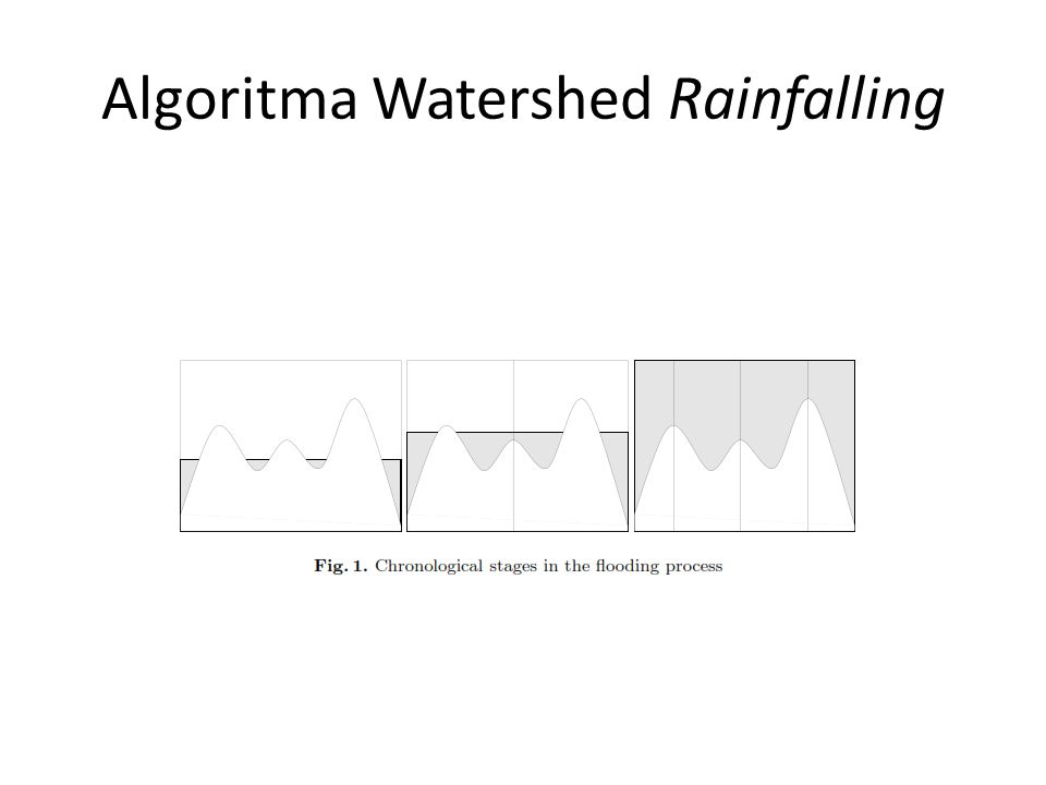 Algoritma Watershed Rainfalling