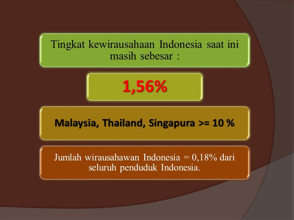 Malaysia, Thailand, Singapura >= 10 %