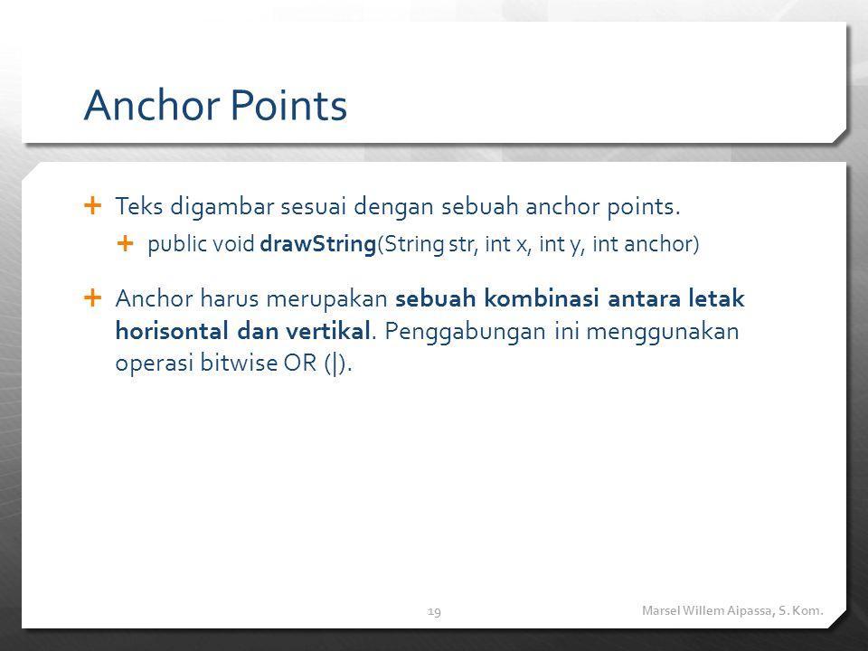 Anchor Points (2) Marsel Willem Aipassa, S. Kom.