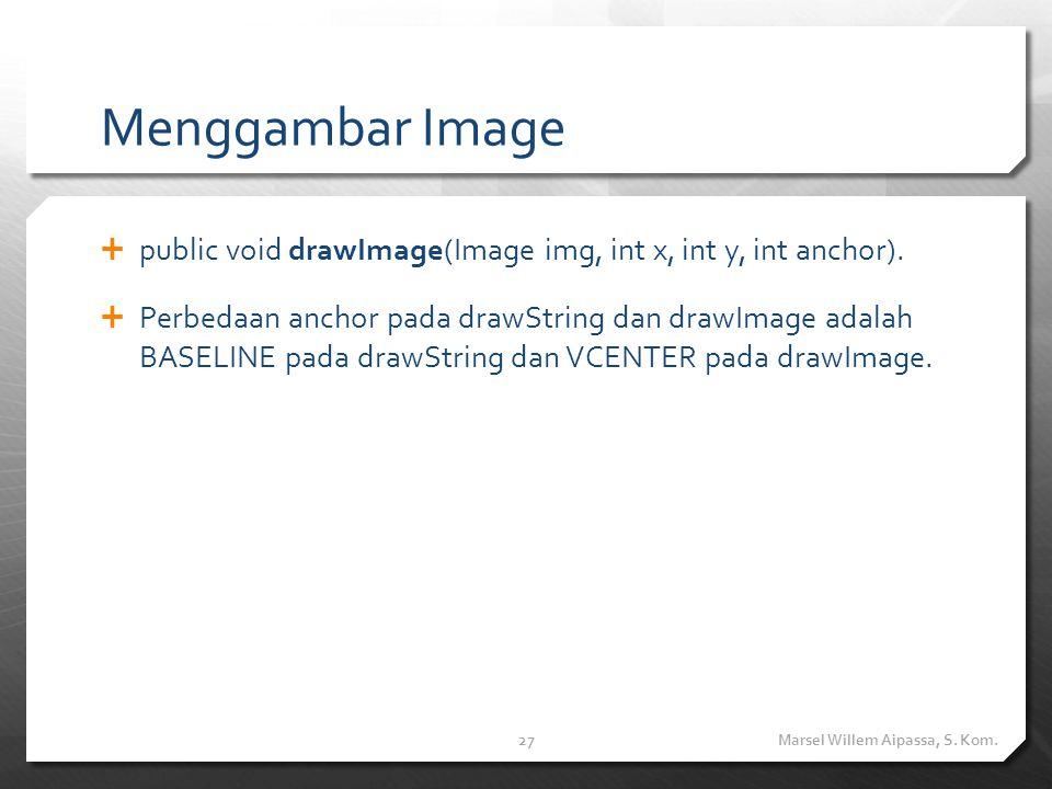 Menggambar Image (2) Marsel Willem Aipassa, S. Kom.