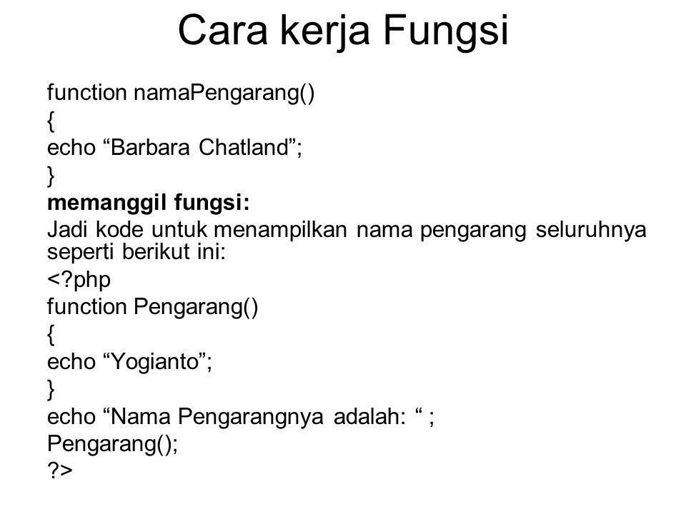 Cara kerja Fungsi function namaPengarang() { echo Barbara Chatland ;