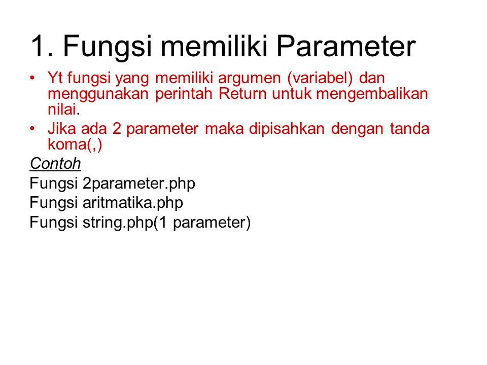 1. Fungsi memiliki Parameter