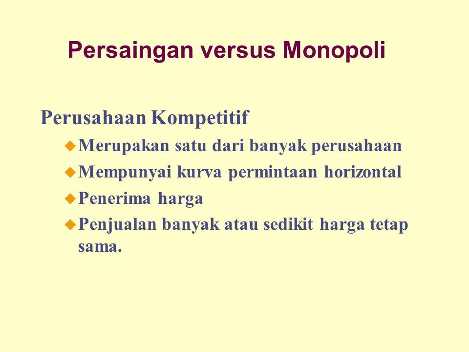 Persaingan versus Monopoli
