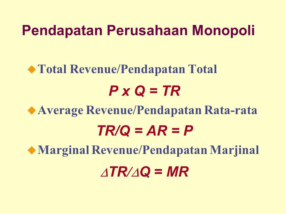 Pendapatan Perusahaan Monopoli