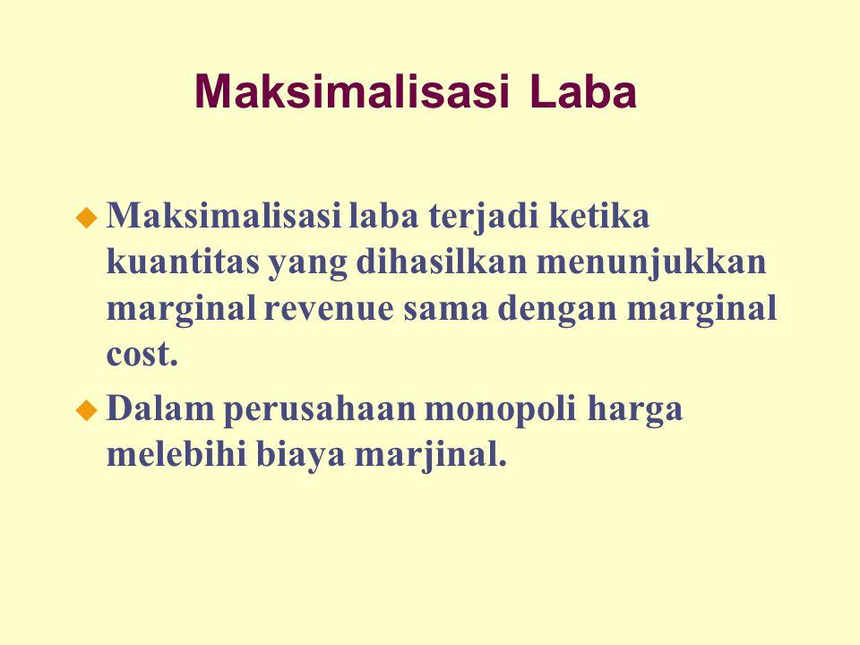 Maksimalisasi Laba Maksimalisasi laba terjadi ketika kuantitas yang dihasilkan menunjukkan marginal revenue sama dengan marginal cost.