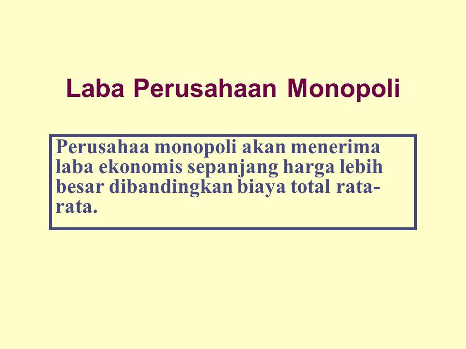 Laba Perusahaan Monopoli