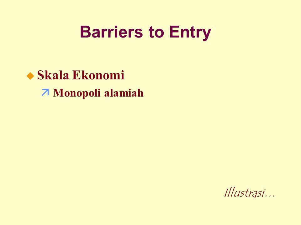 Barriers to Entry Skala Ekonomi Monopoli alamiah Illustrasi…