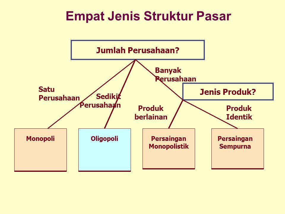 Empat Jenis Struktur Pasar