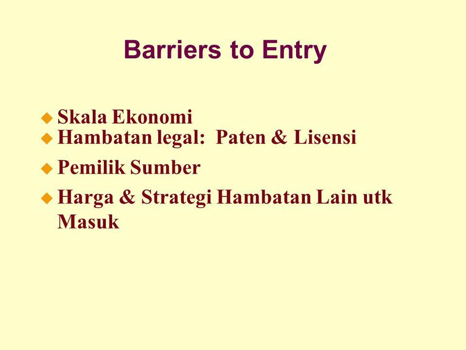 Barriers to Entry Skala Ekonomi Hambatan legal: Paten & Lisensi