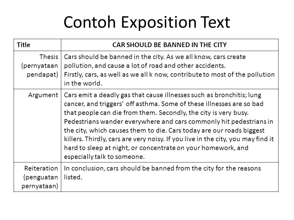 Contoh Exposition Text