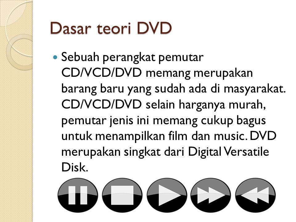 Dasar teori DVD