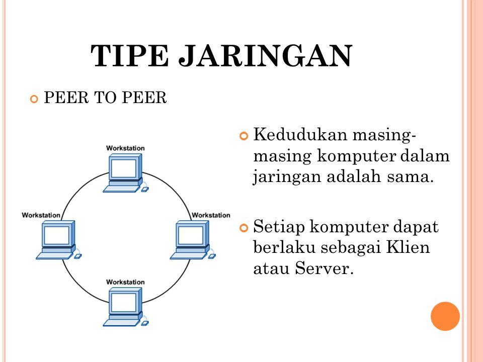 TIPE JARINGAN PEER TO PEER. Kedudukan masing- masing komputer dalam jaringan adalah sama.