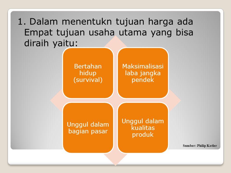 1. Dalam menentukn tujuan harga ada Empat tujuan usaha utama yang bisa diraih yaitu: