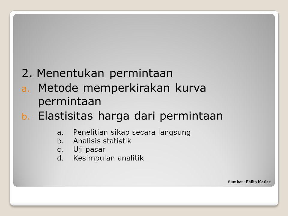 2. Menentukan permintaan Metode memperkirakan kurva permintaan