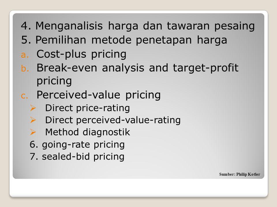 4. Menganalisis harga dan tawaran pesaing