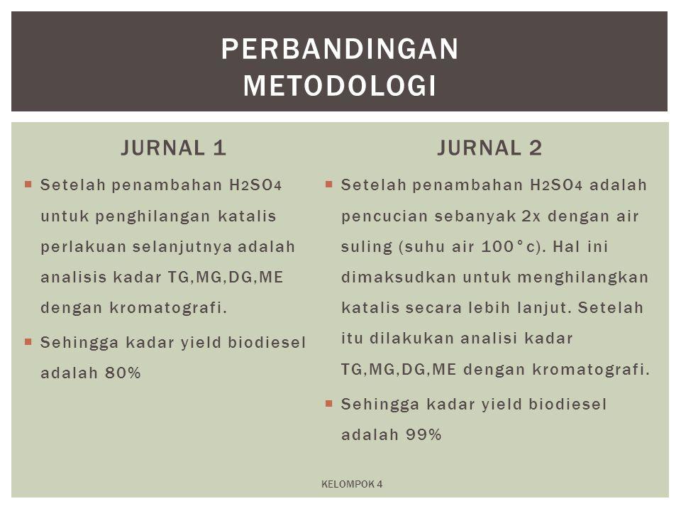 Perbandingan metodologi