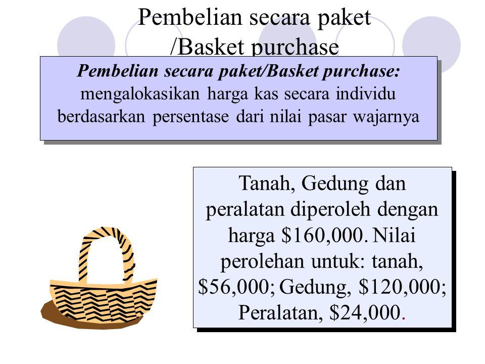 Pembelian secara paket /Basket purchase