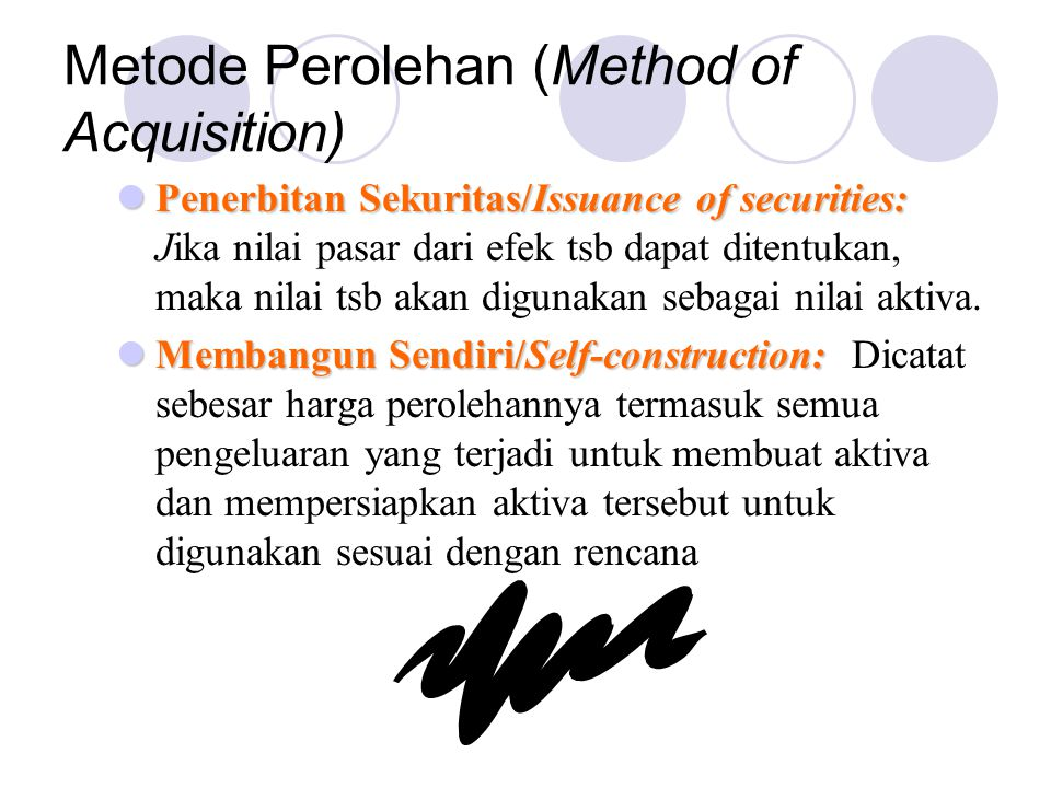 Metode Perolehan (Method of Acquisition)