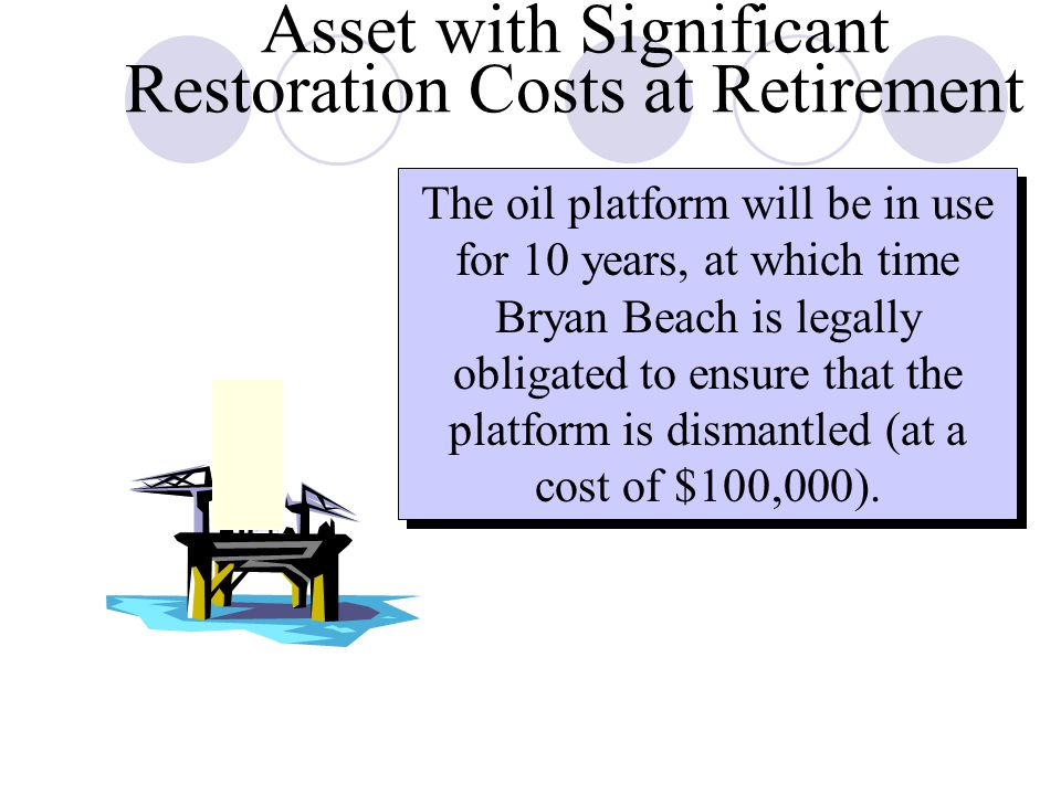 Asset with Significant Restoration Costs at Retirement