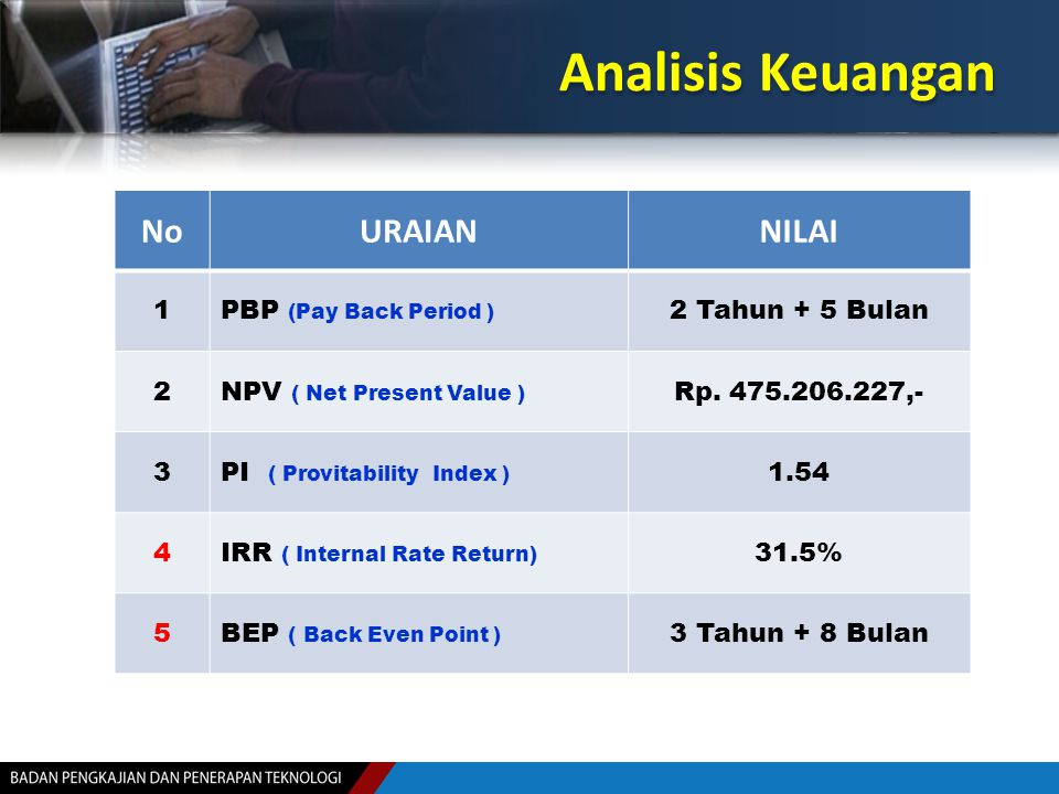 Analisis Keuangan No URAIAN NILAI 1 PBP (Pay Back Period )