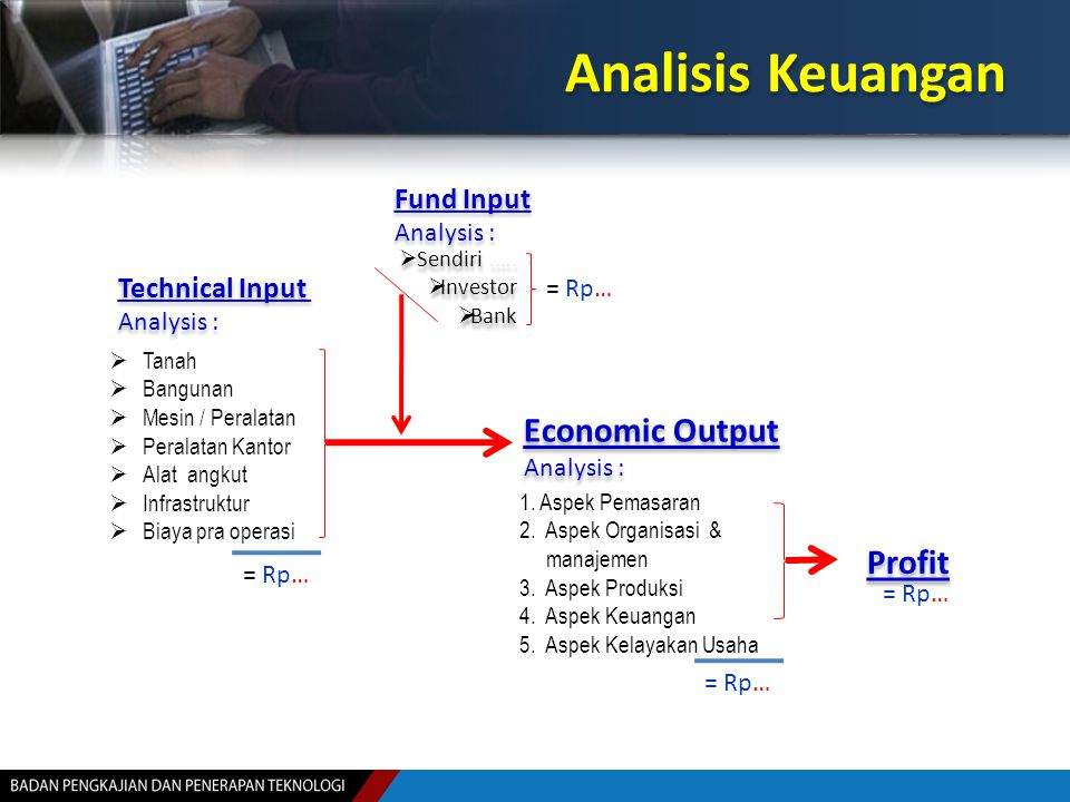 Analisis Keuangan Economic Output Profit Fund Input Technical Input