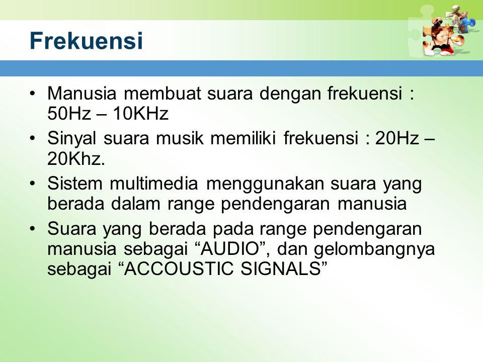 Frekuensi Manusia membuat suara dengan frekuensi : 50Hz – 10KHz