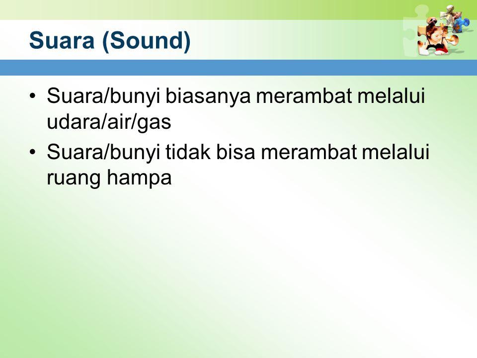Suara (Sound) Suara/bunyi biasanya merambat melalui udara/air/gas