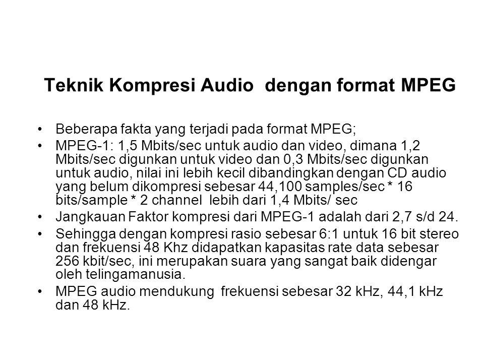 Teknik Kompresi Audio dengan format MPEG