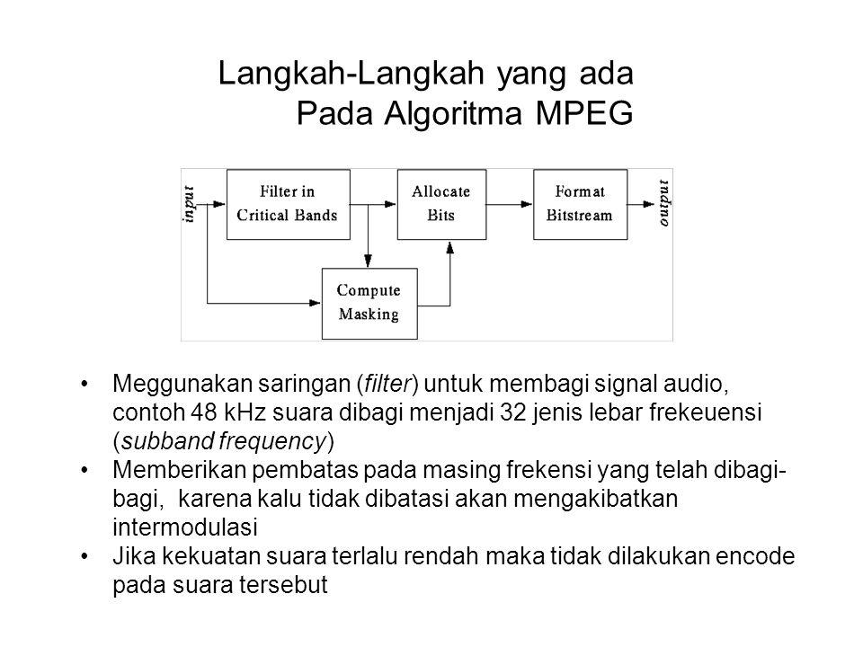 Langkah-Langkah yang ada Pada Algoritma MPEG