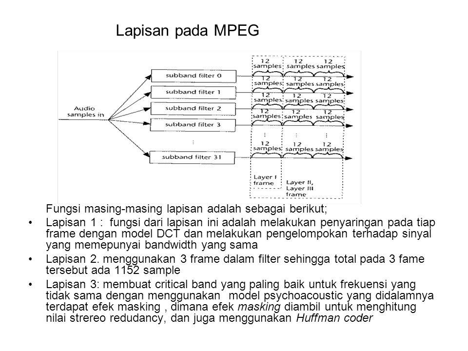 Lapisan pada MPEG Fungsi masing-masing lapisan adalah sebagai berikut;