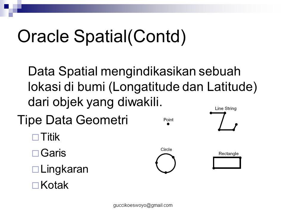 Oracle Spatial(Contd)