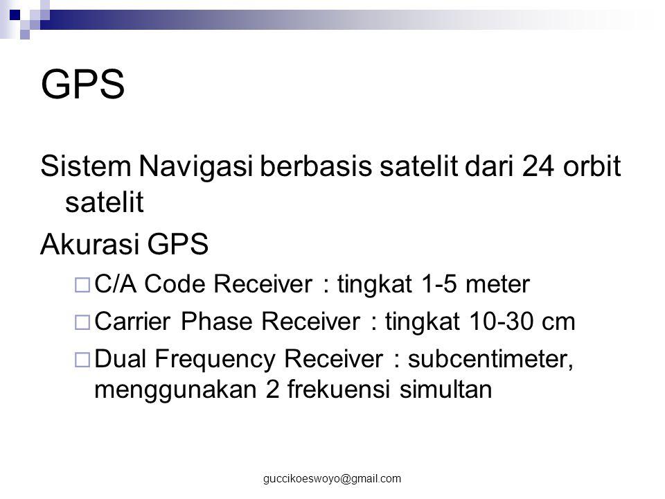 GPS Sistem Navigasi berbasis satelit dari 24 orbit satelit Akurasi GPS