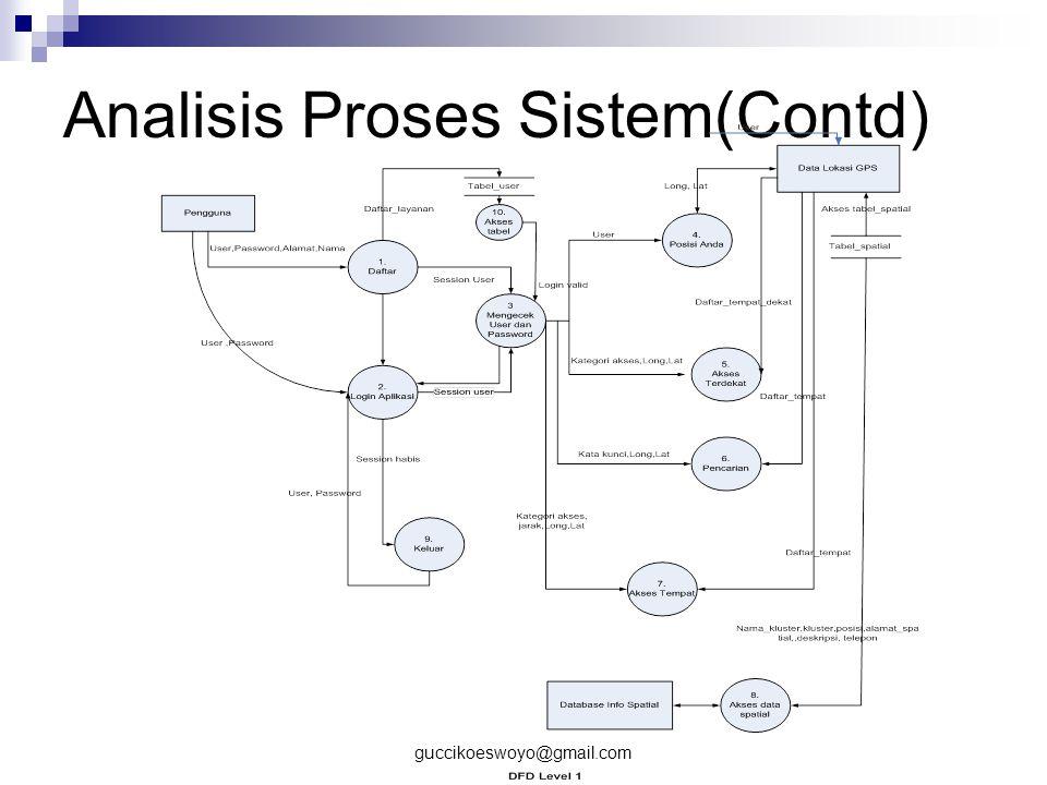 Analisis Proses Sistem(Contd)