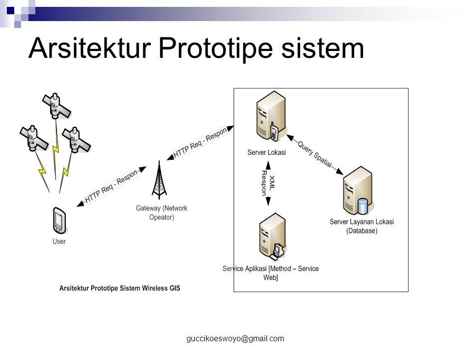 Arsitektur Prototipe sistem