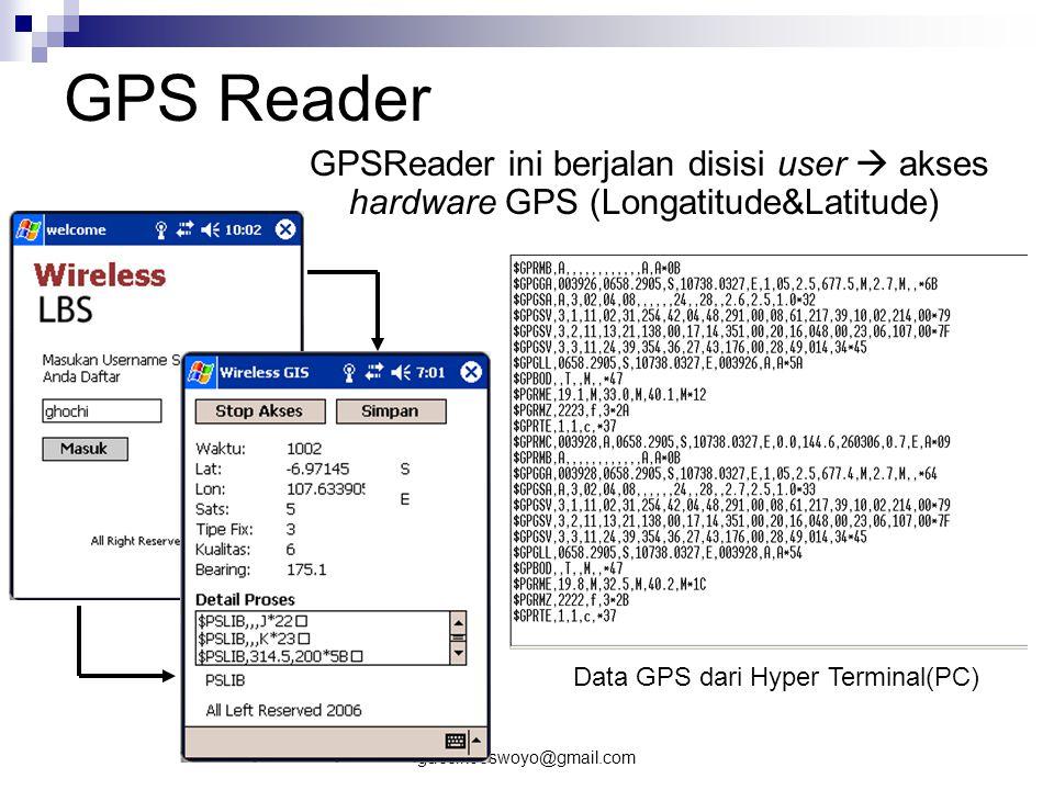 GPS Reader GPSReader ini berjalan disisi user  akses hardware GPS (Longatitude&Latitude) Data GPS dari Hyper Terminal(PC)